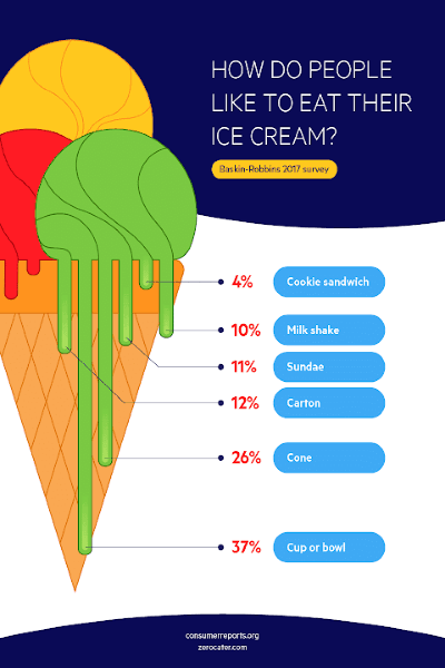 2019-ice-cream-trends